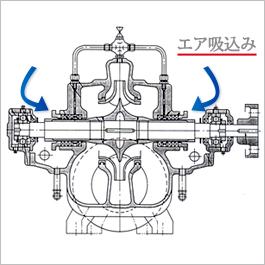 ポンプ構造図
